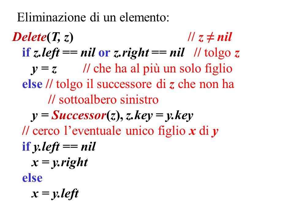 Eliminazione di un elemento: