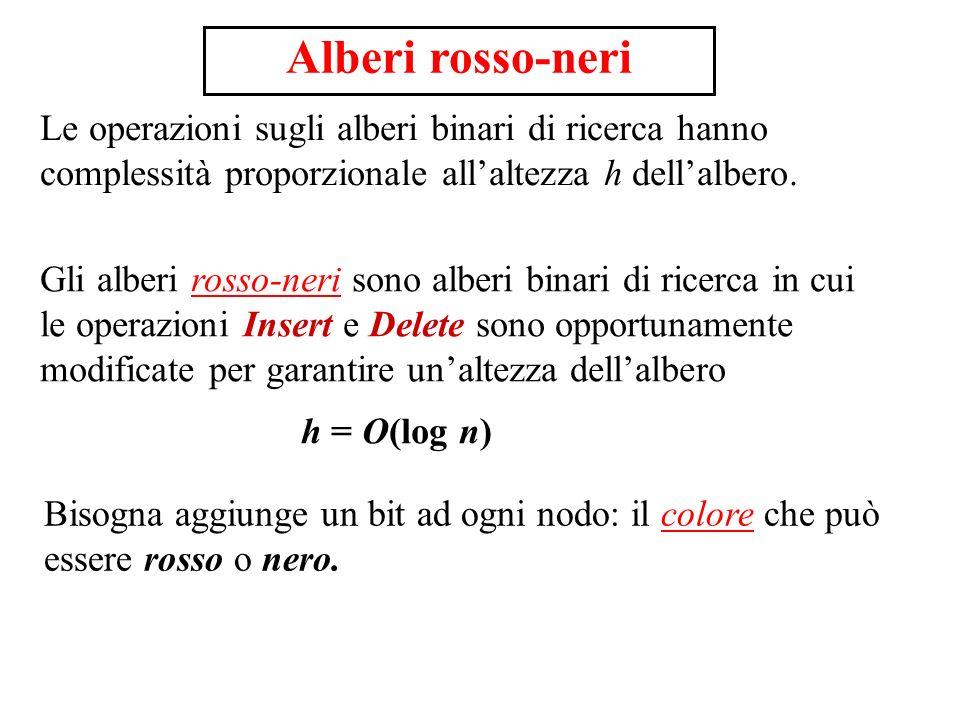 Alberi rosso-neri Le operazioni sugli alberi binari di ricerca hanno complessità proporzionale all'altezza h dell'albero.