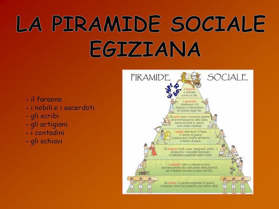LA PIRAMIDE SOCIALE EGIZIANA