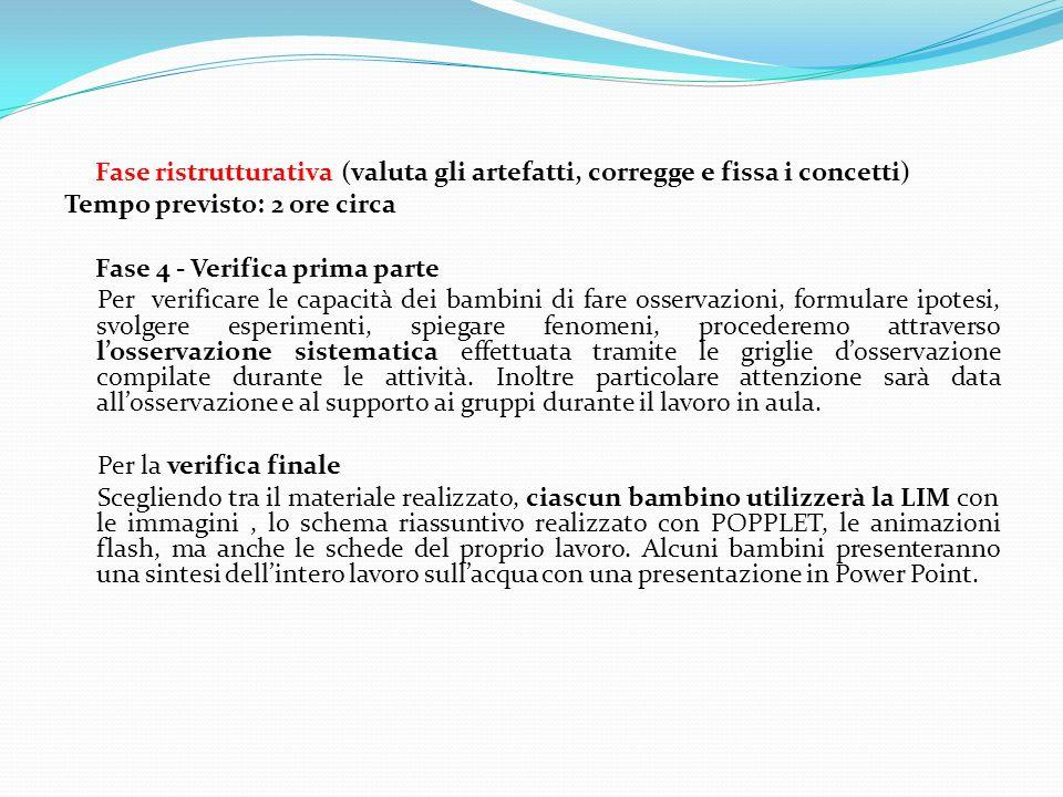 Fase ristrutturativa (valuta gli artefatti, corregge e fissa i concetti)