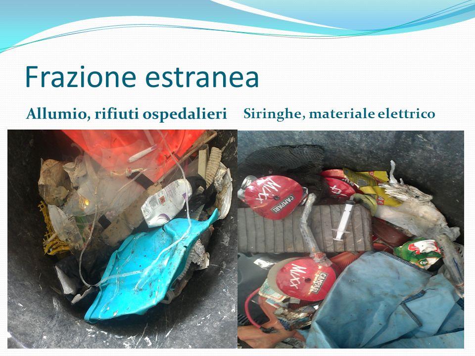 Frazione estranea Allumio, rifiuti ospedalieri