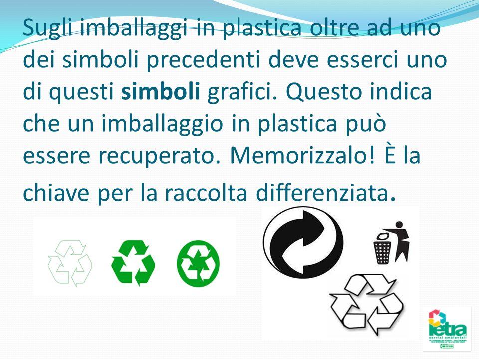 Sugli imballaggi in plastica oltre ad uno dei simboli precedenti deve esserci uno di questi simboli grafici.