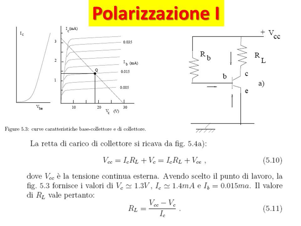 Polarizzazione I