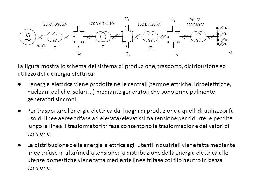G 20 kV. 20 kV/380 kV. L1. 380 kV/132 kV. T1. T2.  220/380 V. L2. U2. 132 kV/20 kV. T3.