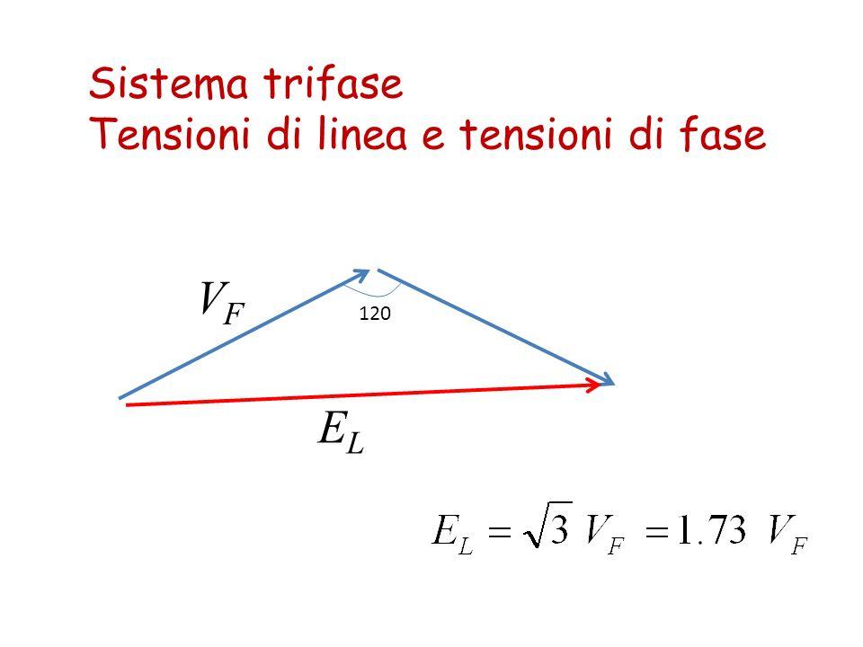 Sistema trifase Tensioni di linea e tensioni di fase VF 120 EL