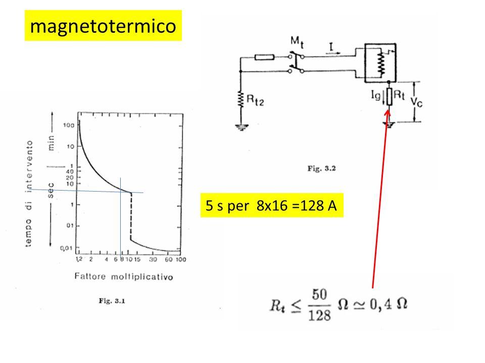 magnetotermico 5 s per 8x16 =128 A