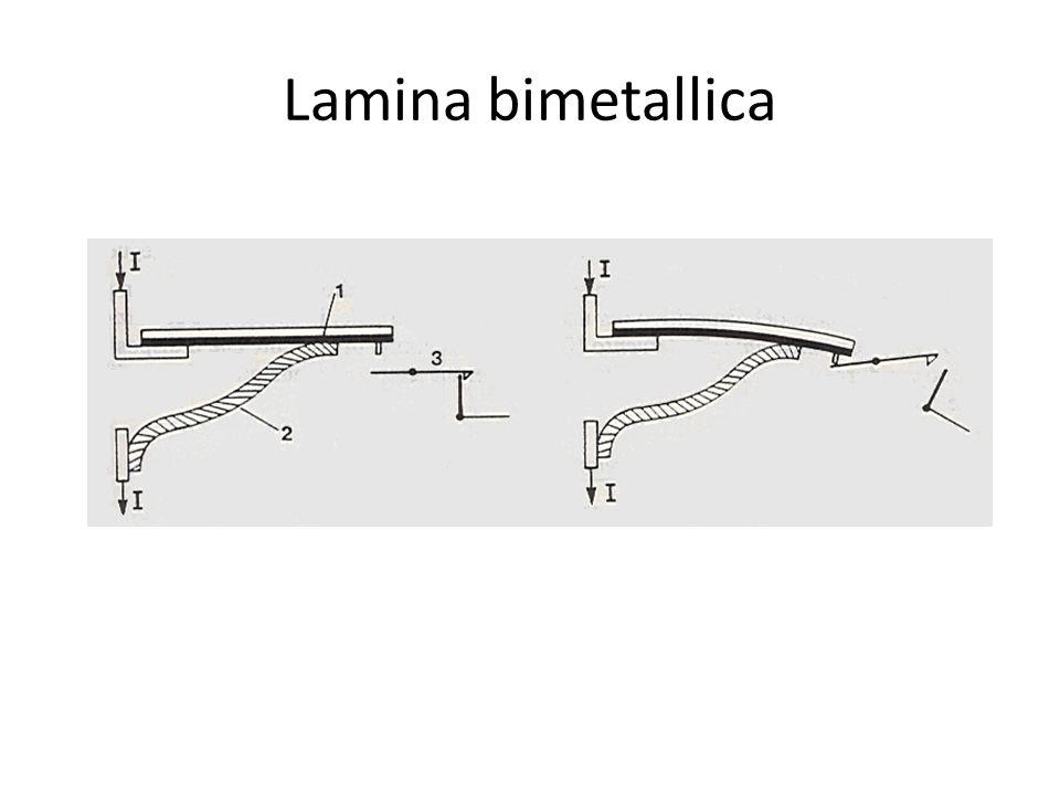 Lamina bimetallica