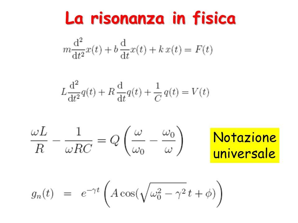 La risonanza in fisica Notazione universale