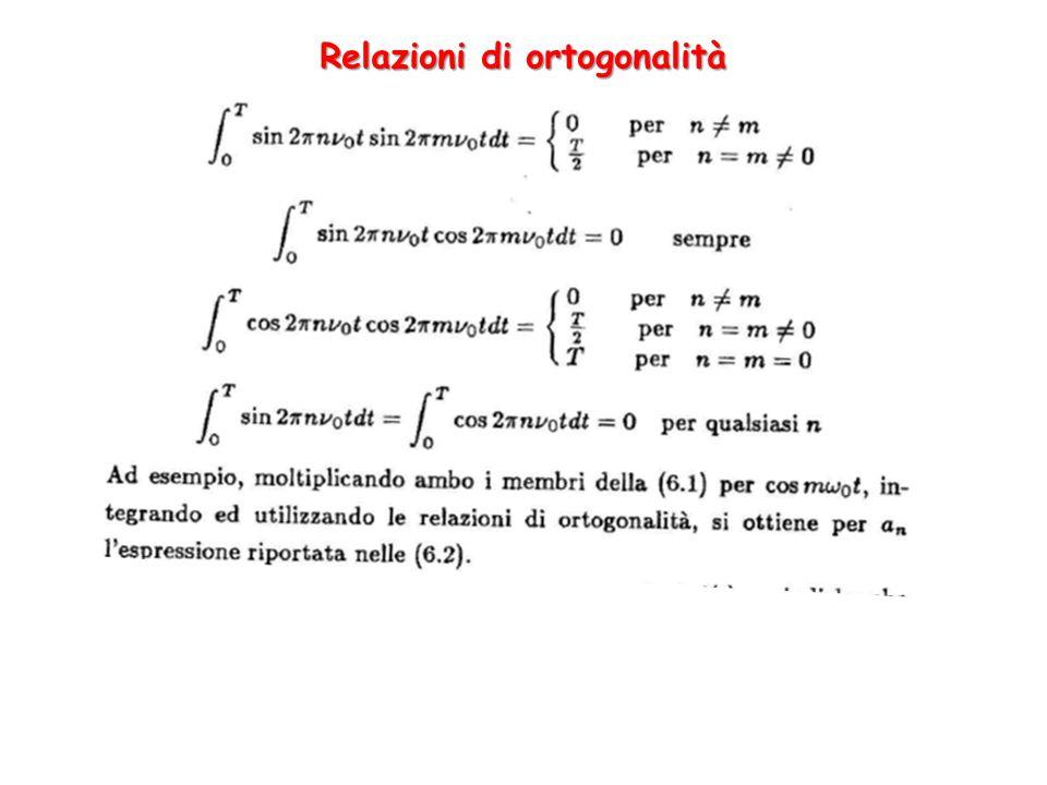 Relazioni di ortogonalità