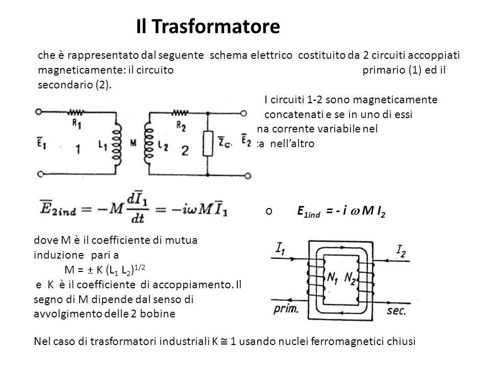 Il Trasformatore o E1ind = - i  M I2