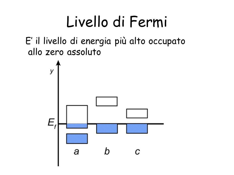 Livello di Fermi E' il livello di energia più alto occupato