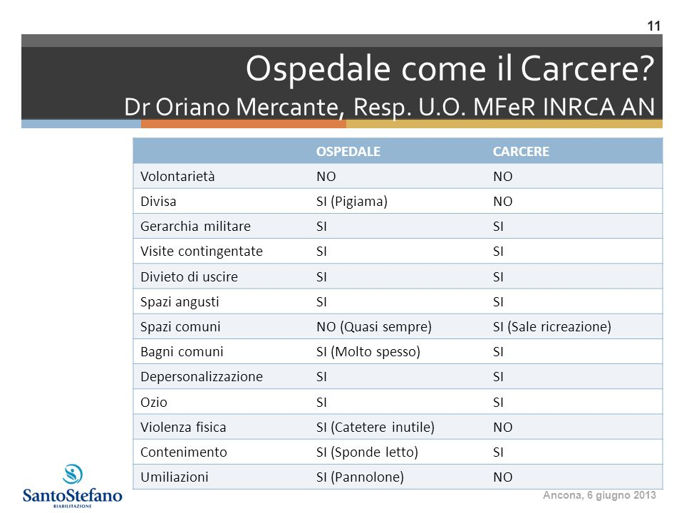 Ospedale come il Carcere Dr Oriano Mercante, Resp. U.O. MFeR INRCA AN