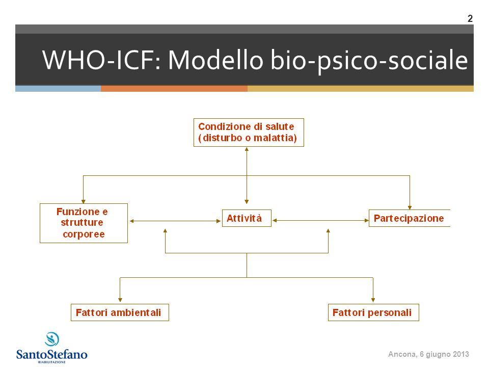 WHO-ICF: Modello bio-psico-sociale