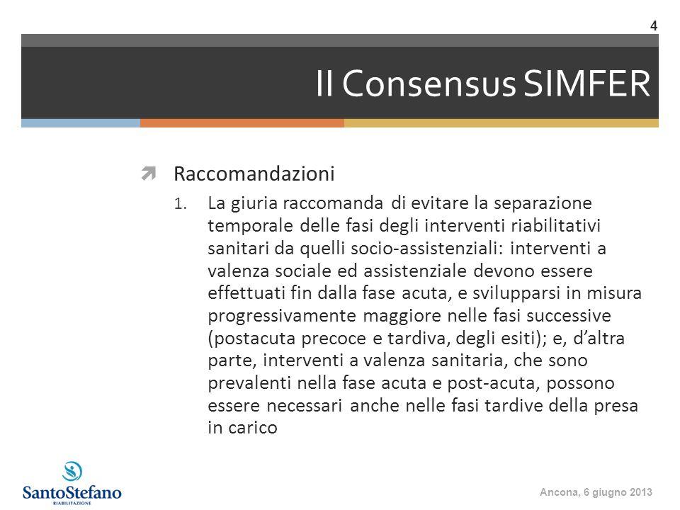 II Consensus SIMFER Raccomandazioni