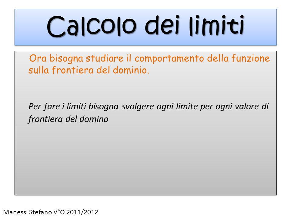 Calcolo dei limiti Ora bisogna studiare il comportamento della funzione sulla frontiera del dominio.