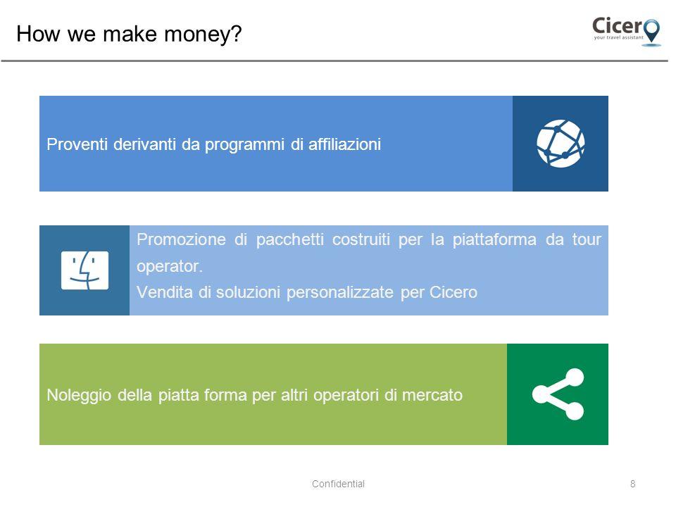 How we make money Proventi derivanti da programmi di affiliazioni