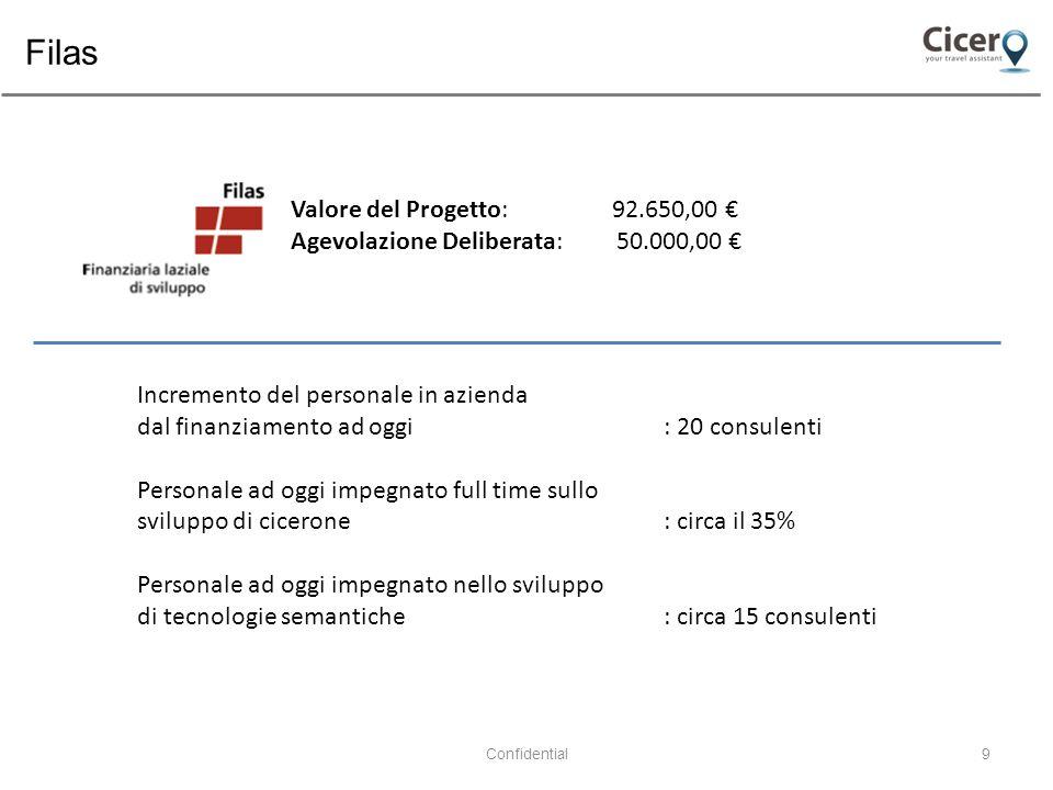 Filas Valore del Progetto: 92.650,00 €
