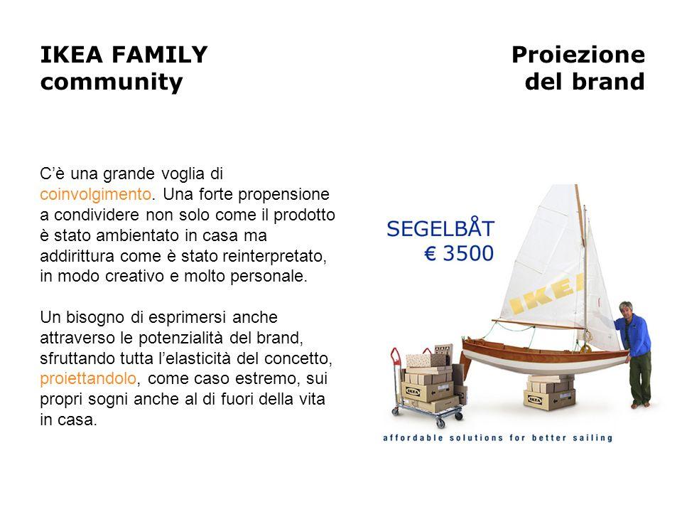 IKEA FAMILY community Proiezione del brand