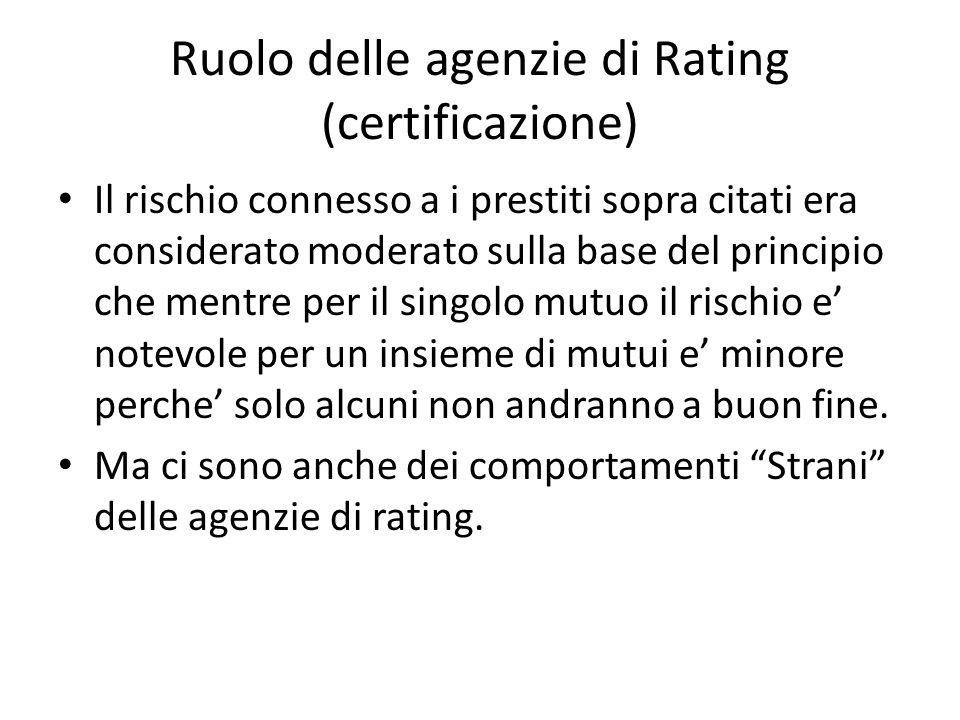 Ruolo delle agenzie di Rating (certificazione)