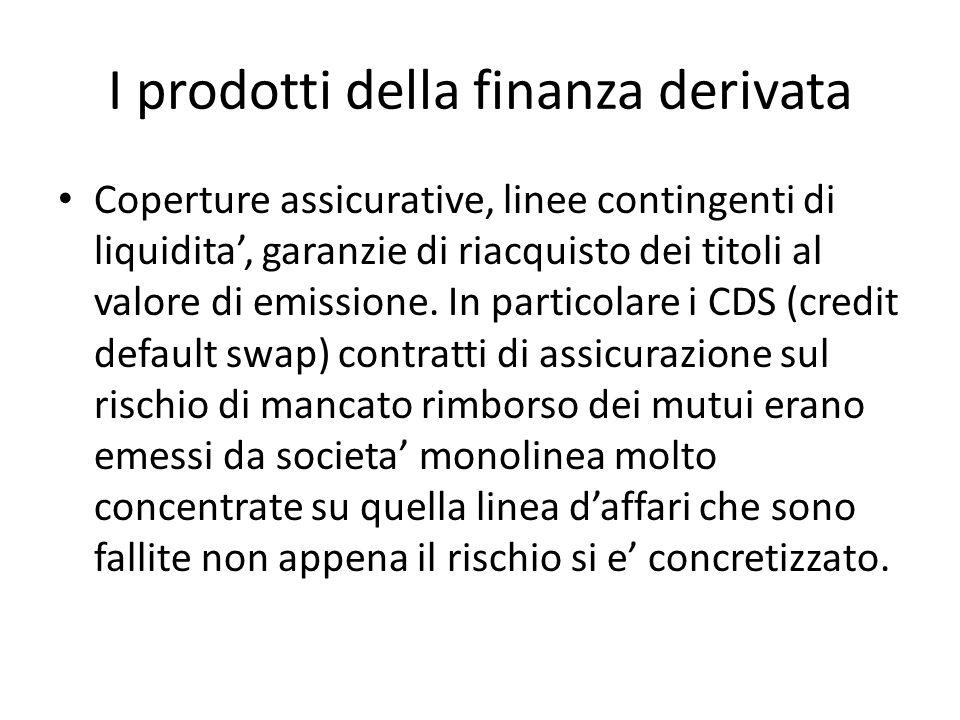 I prodotti della finanza derivata