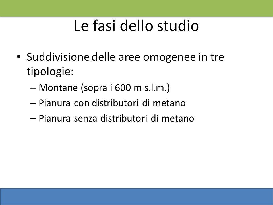 Le fasi dello studioSuddivisione delle aree omogenee in tre tipologie: Montane (sopra i 600 m s.l.m.)