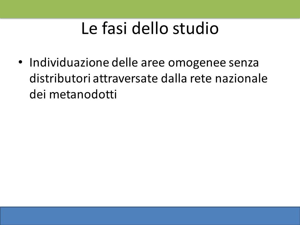 Le fasi dello studioIndividuazione delle aree omogenee senza distributori attraversate dalla rete nazionale dei metanodotti.
