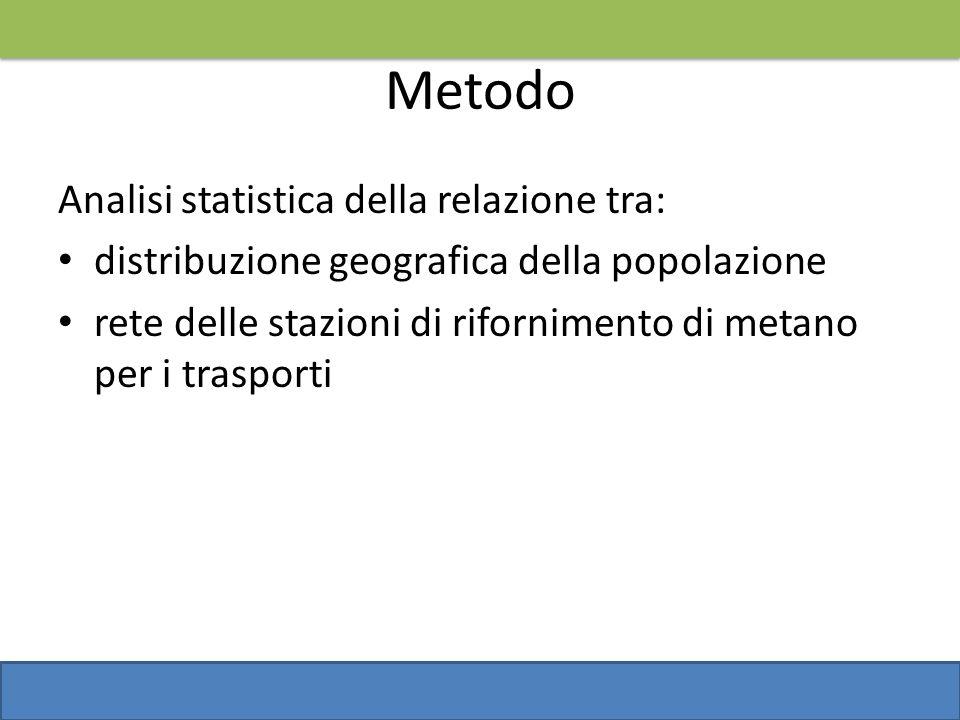 Metodo Analisi statistica della relazione tra: