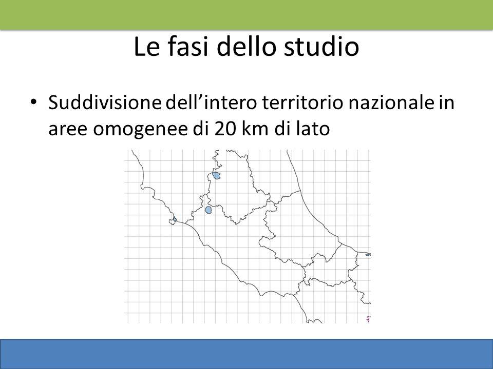 Le fasi dello studioSuddivisione dell'intero territorio nazionale in aree omogenee di 20 km di lato.