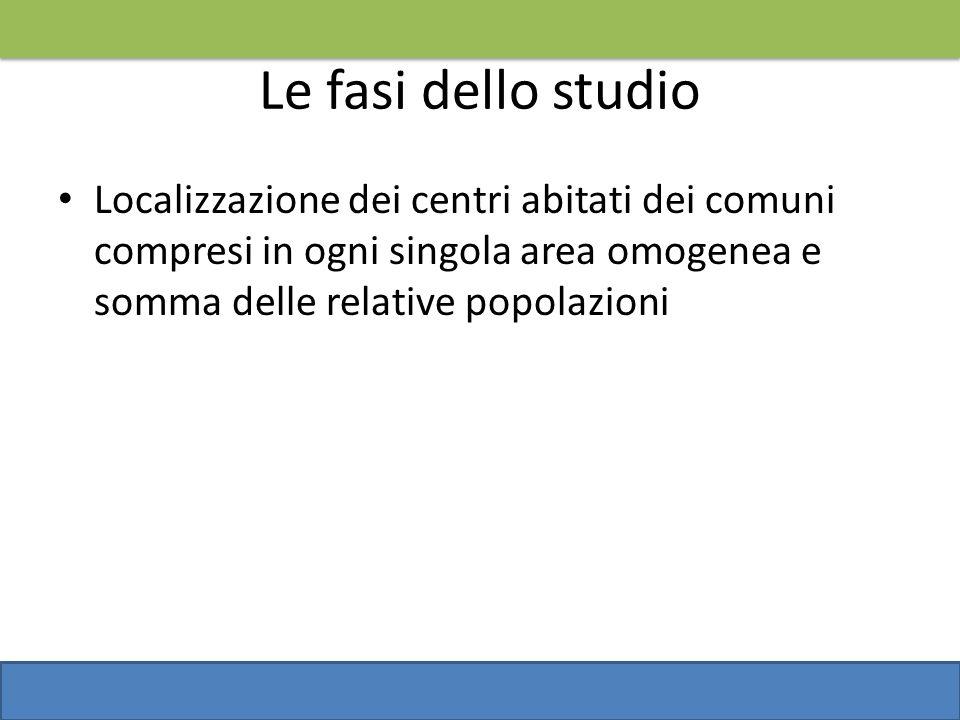 Le fasi dello studio Localizzazione dei centri abitati dei comuni compresi in ogni singola area omogenea e somma delle relative popolazioni.