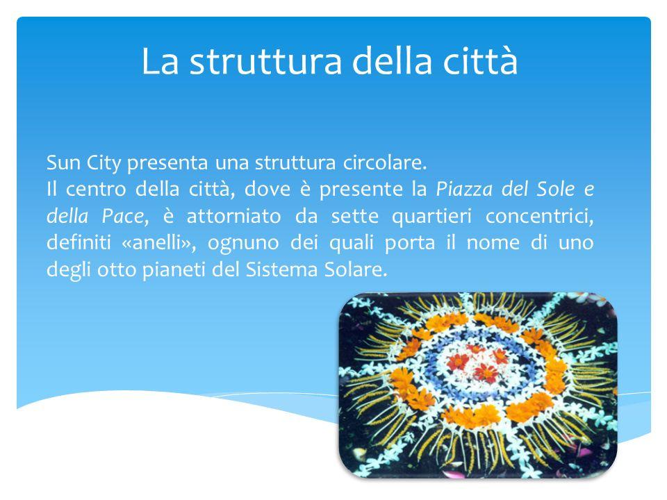La struttura della città