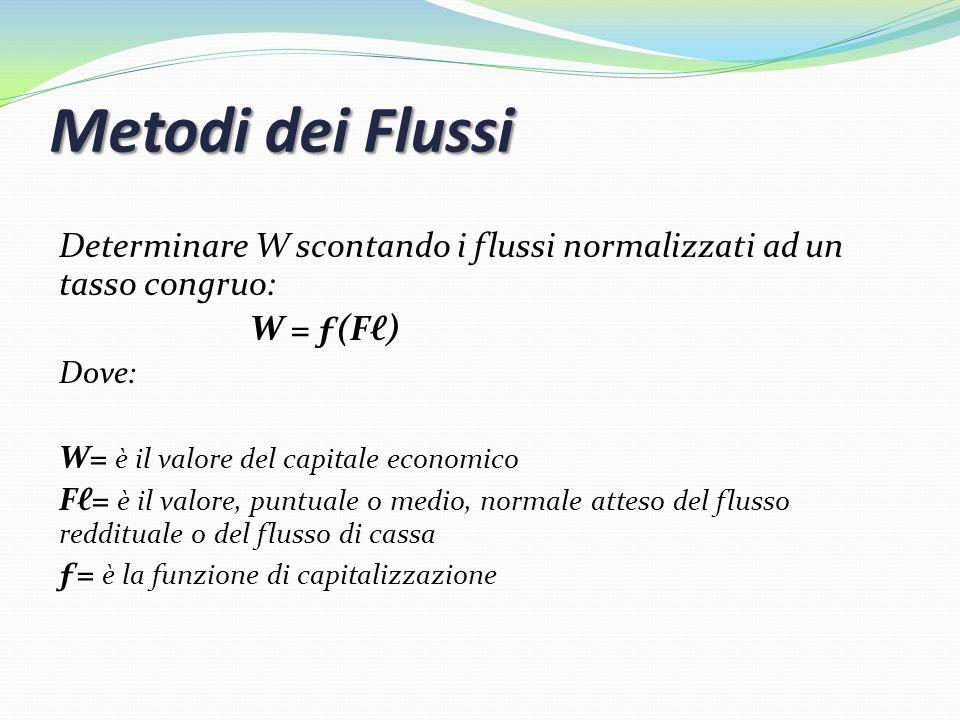 Metodi dei Flussi Determinare W scontando i flussi normalizzati ad un tasso congruo: W = ƒ(Fℓ) Dove: