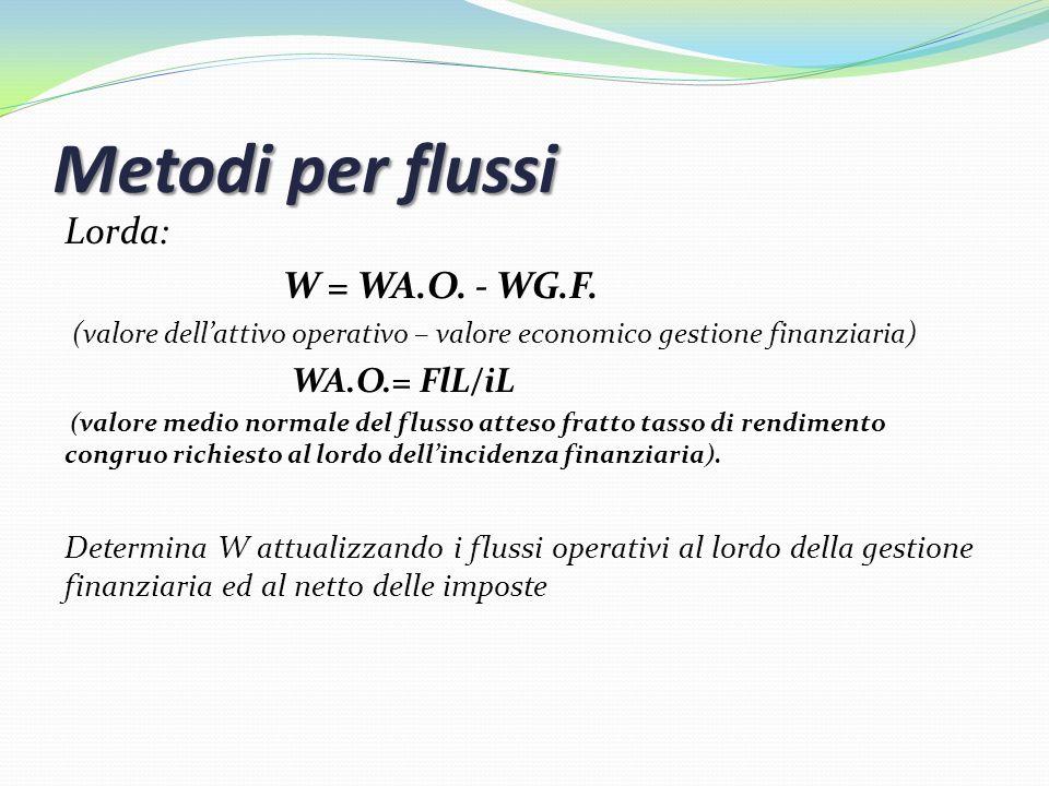 Metodi per flussi Lorda: WA.O.= FlL/iL W = WA.O. - WG.F.