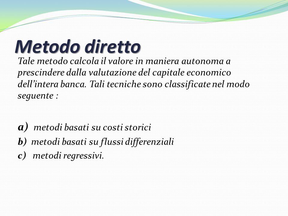 Metodo diretto a) metodi basati su costi storici