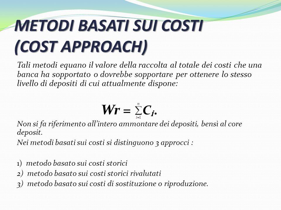 METODI BASATI SUI COSTI (COST APPROACH)