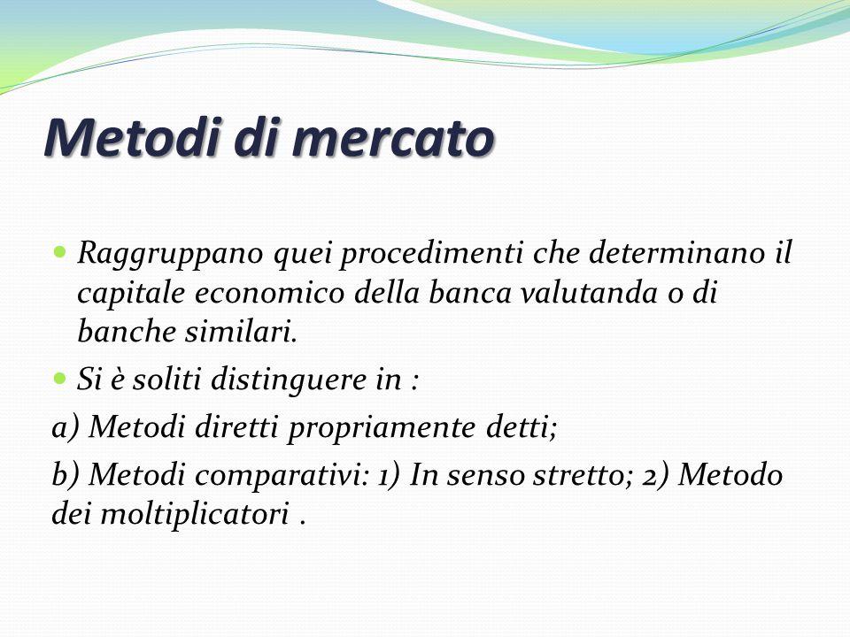 Metodi di mercato Raggruppano quei procedimenti che determinano il capitale economico della banca valutanda o di banche similari.