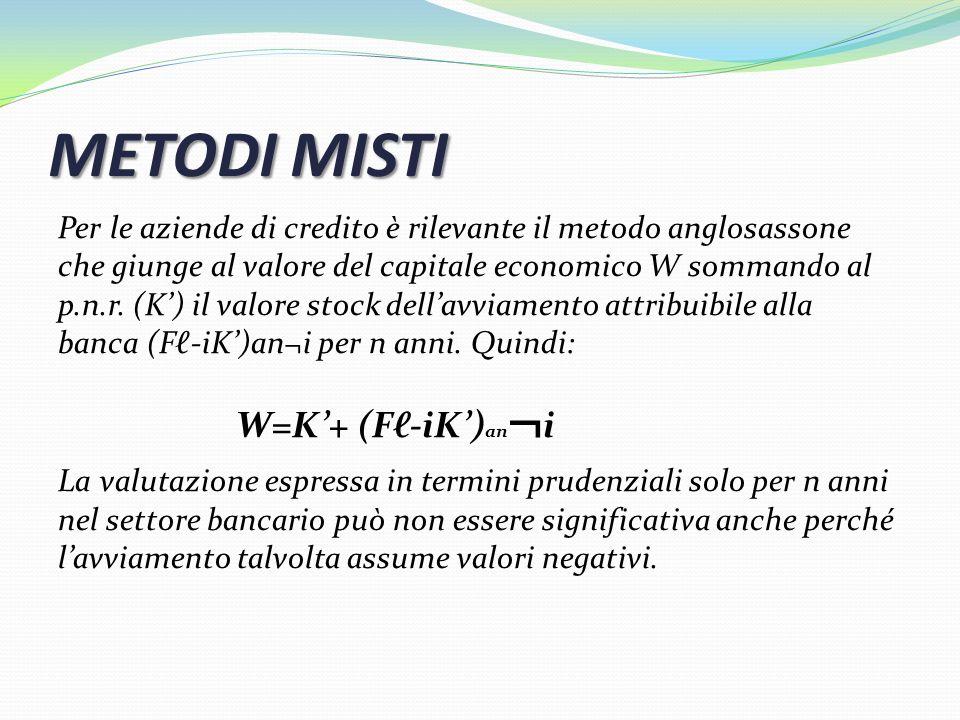 METODI MISTI W=K'+ (Fℓ-iK')an¬i