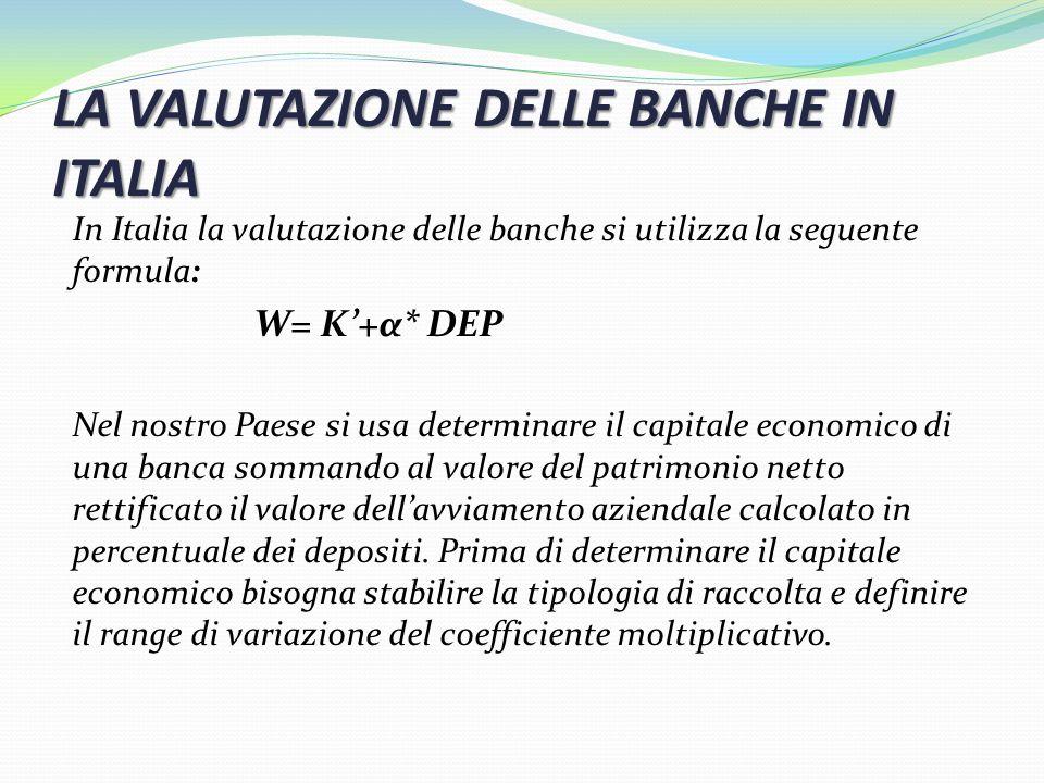 LA VALUTAZIONE DELLE BANCHE IN ITALIA