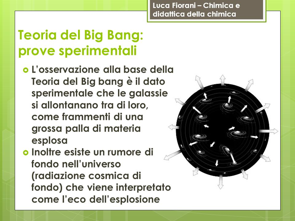 Teoria del Big Bang: prove sperimentali