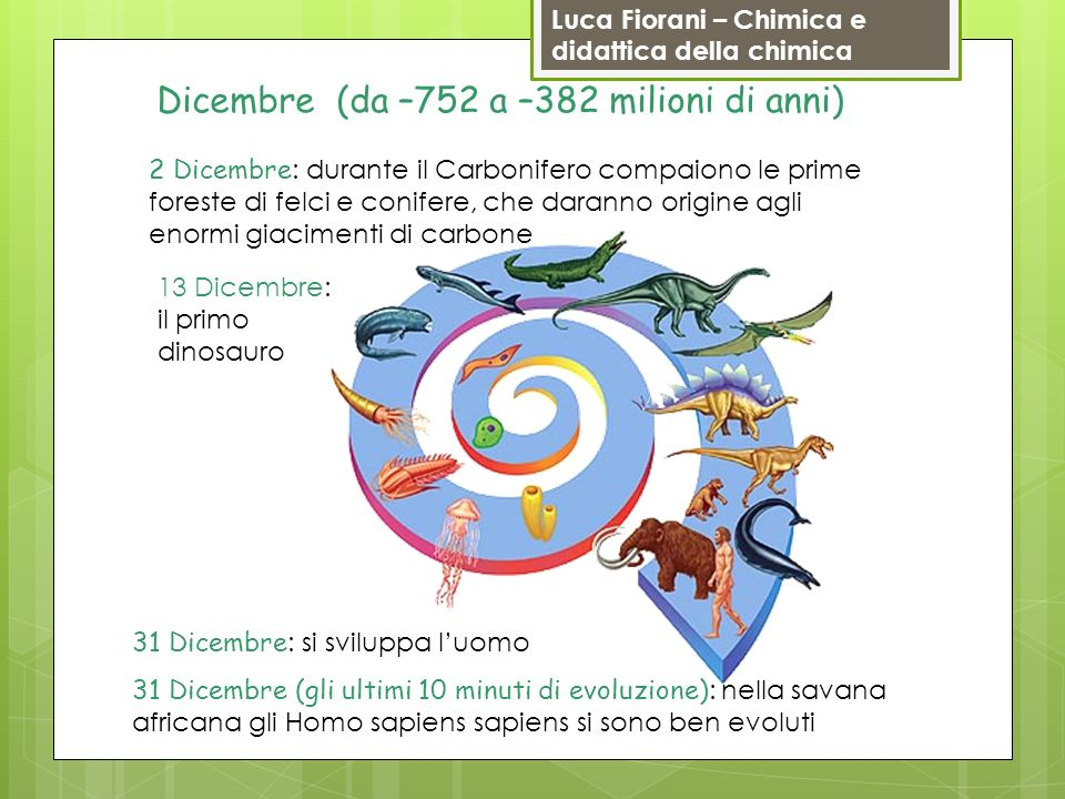 Dicembre (da –752 a –382 milioni di anni)