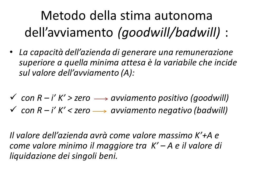 Metodo della stima autonoma dell'avviamento (goodwill/badwill) :