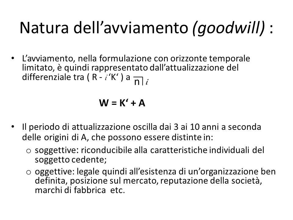 Natura dell'avviamento (goodwill) :