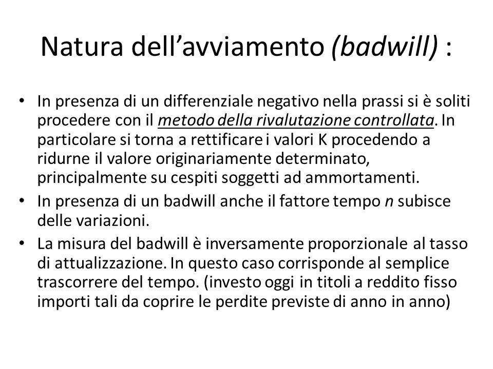 Natura dell'avviamento (badwill) :