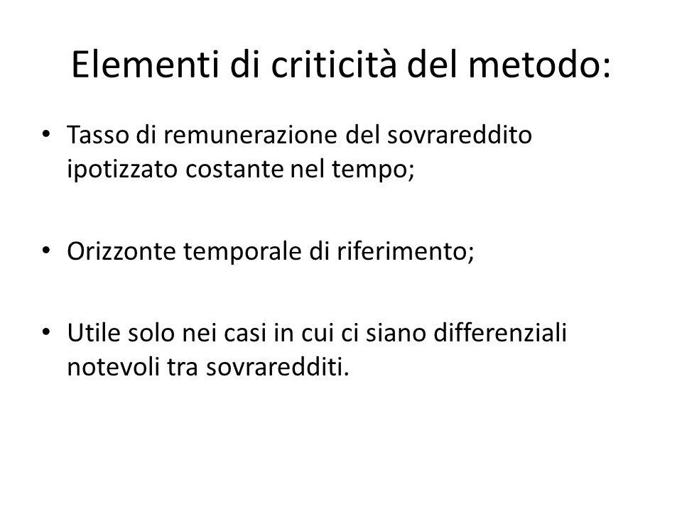 Elementi di criticità del metodo: