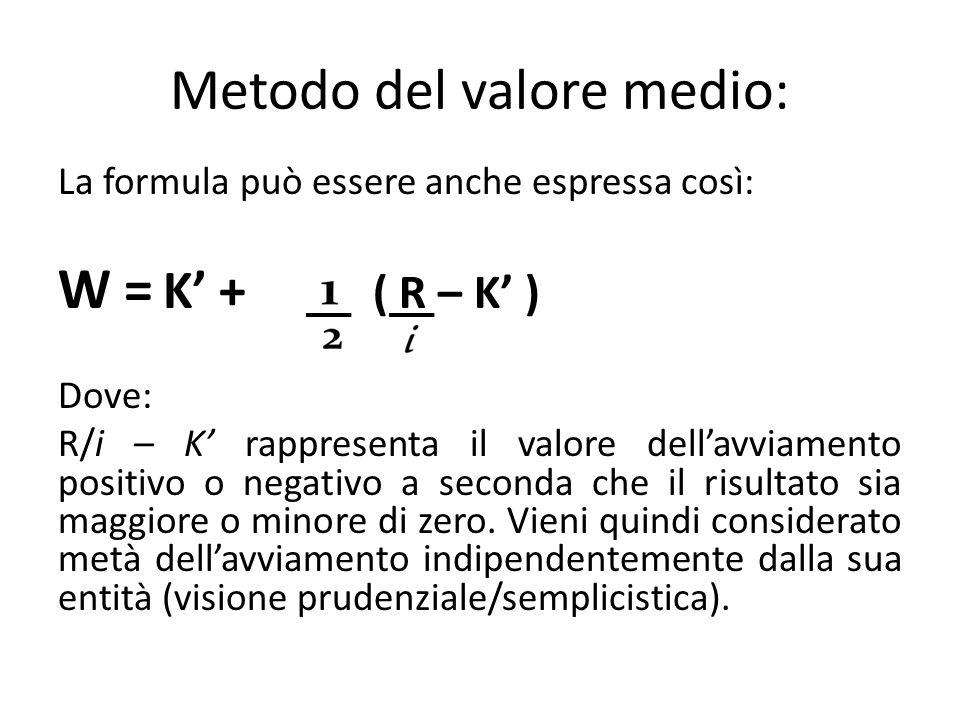 Metodo del valore medio: