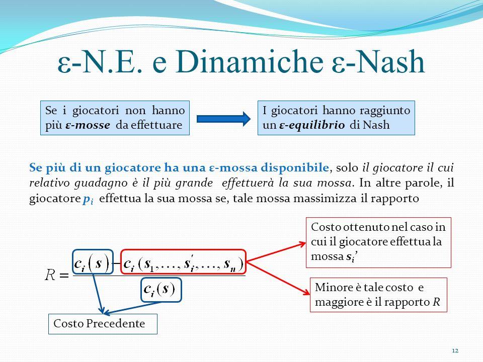 ε-N.E. e Dinamiche ε-Nash