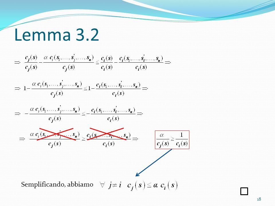 Lemma 3.2 Semplificando, abbiamo