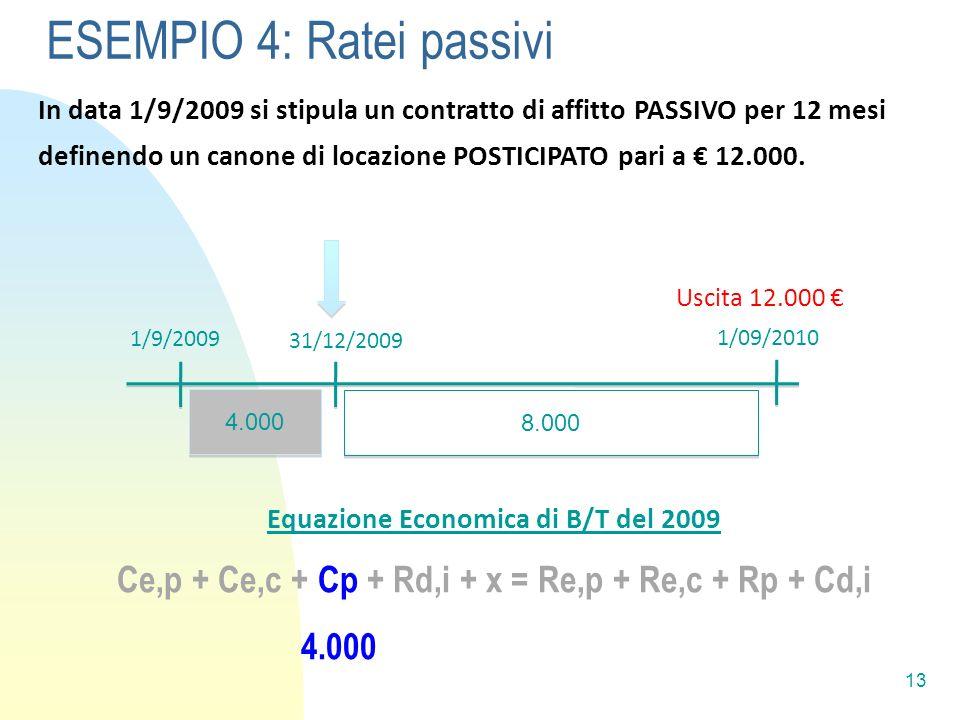 ESEMPIO 4: Ratei passivi