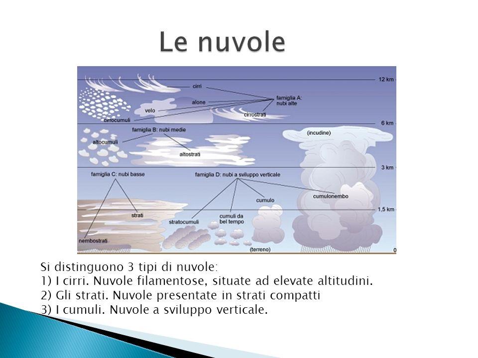 Le nuvole Si distinguono 3 tipi di nuvole: