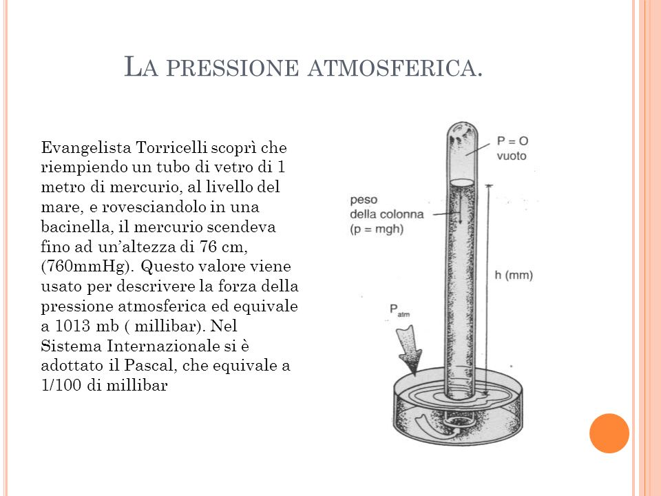 La pressione atmosferica.