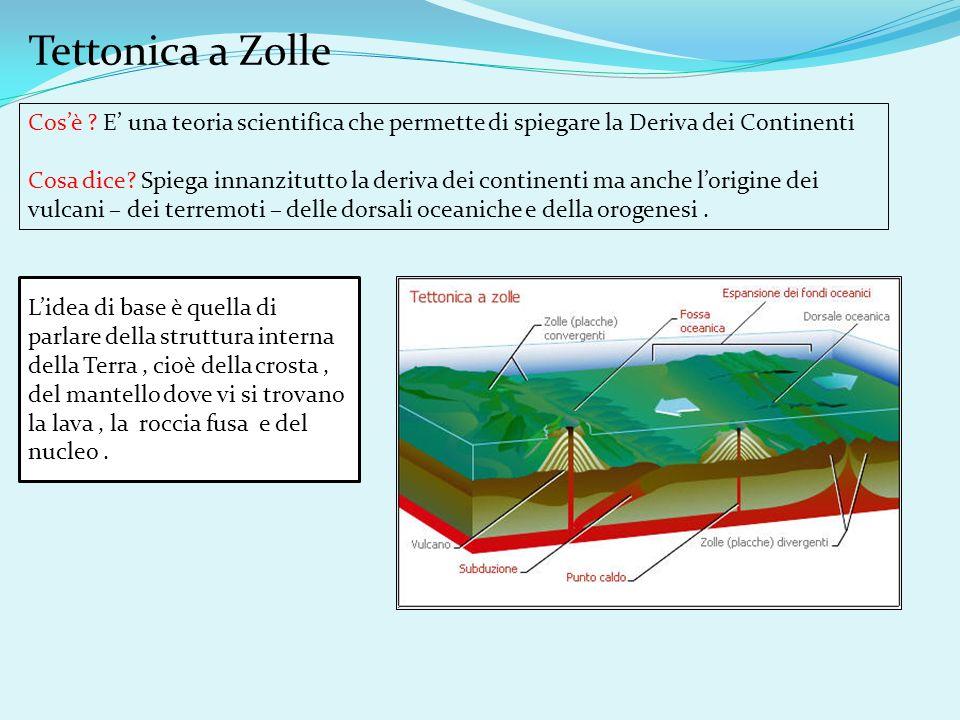 Tettonica a Zolle Cos'è E' una teoria scientifica che permette di spiegare la Deriva dei Continenti.
